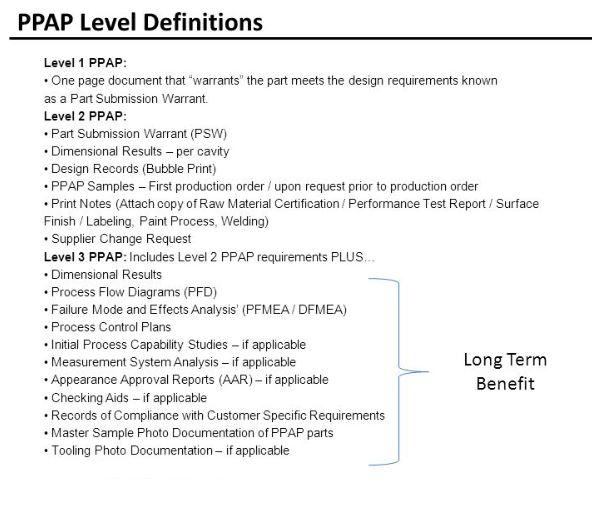 Production Part Approval Process (PPAP)