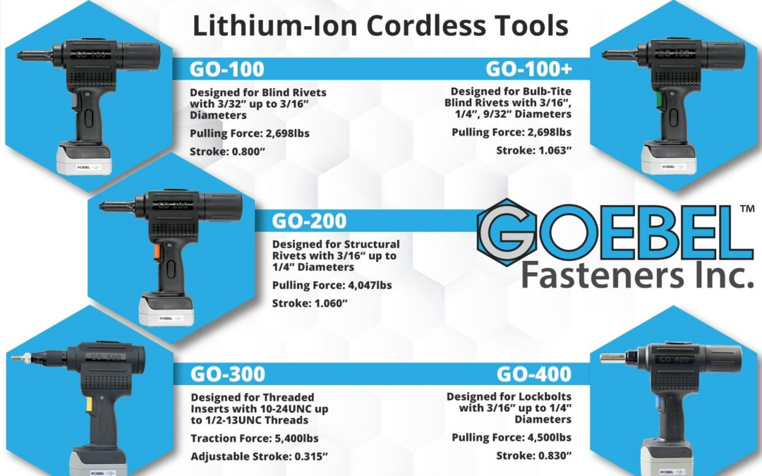 Are you familiar with our Lithium-Ion Cordless Battery Tools?